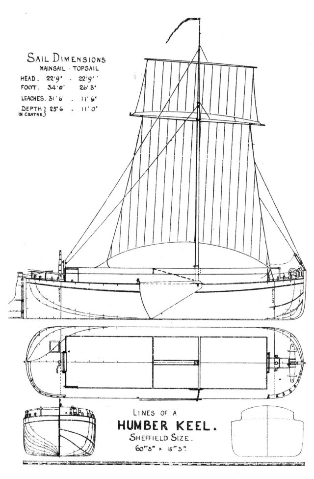 The Humber Keel